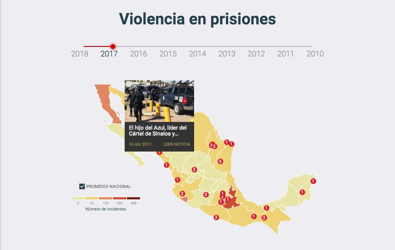 Violencia en prisiones. Observatorio de Prisiones