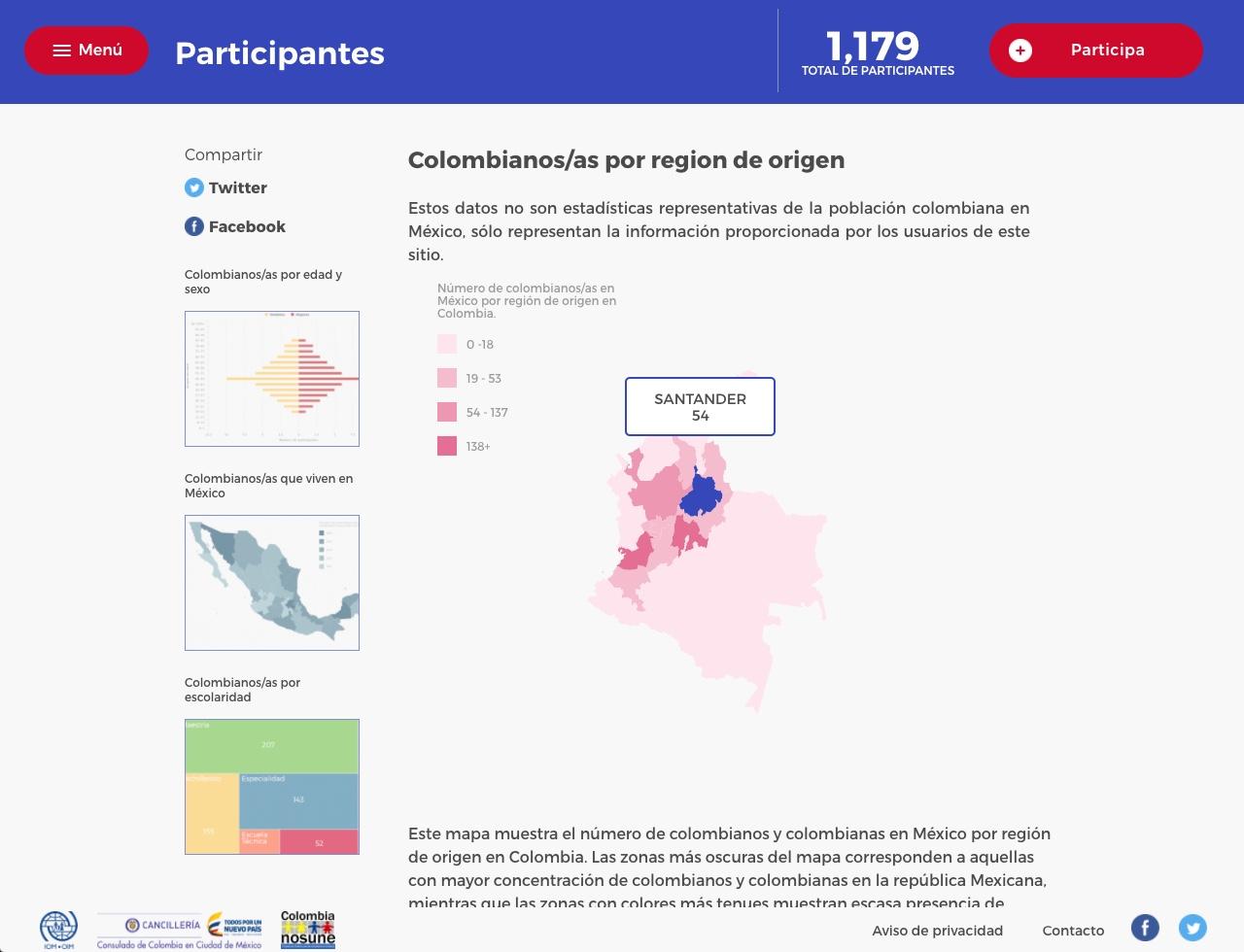 Colombianas y colombianos que residen en México y han participado en el formulario según su región se origen.