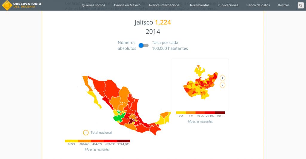Mapa de victimas de accidentes de tránsito por entidad
